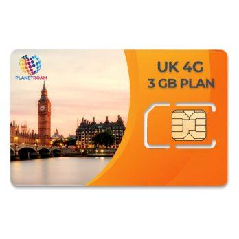 London SIM Card Tourist International Roaming India